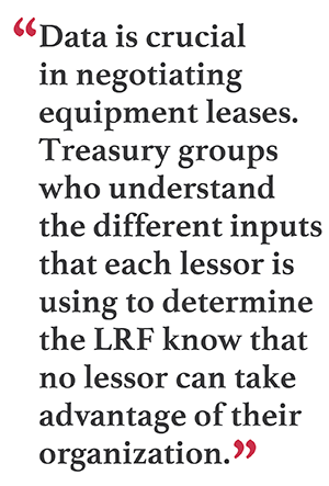 Equipment Leasing: The Good, the Bad, and the Ugly