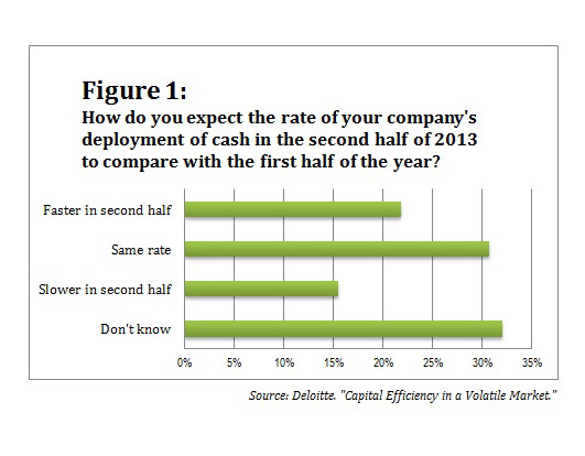 Deloitte news 0613 graph 1