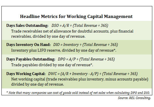 071013-Working Capital-Sidebar 1-v4