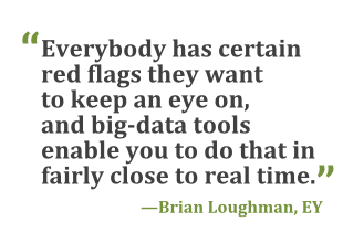 Brian Loughman quote