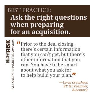 Best Practice: Ask the right questions when preparing for an acquisition.
