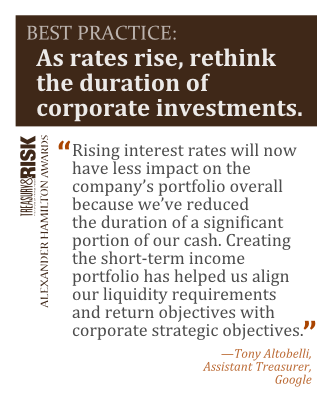 Best Practice: As rates rise, rethink the duration of corporate investments.