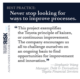 Best practice: Never stop looking for ways to improve processes.