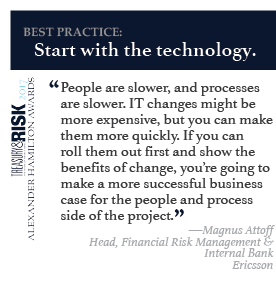 Best practice: Start with the technology.
