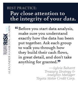Best practice: Pay close attention to the integrity of your data.