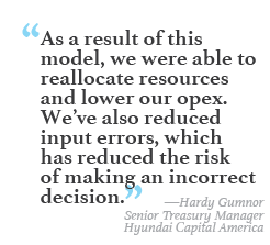 """""""As a result of this model, we were able to reallocate resources and lower our opex. We've also reduced input errors, which has reduced the risk of making an incorrect decision."""" --Hardy Gumnor, Senior Treasury Manager, Hyundai Capital America"""