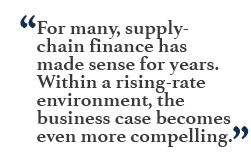 """For many, supply-chain finance has made sense for years. Within a rising-rate environment, the business case becomes even more compelling."""