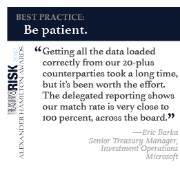 Best practice: Be patient.